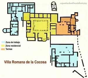 Plano Villa Romana de la Cocosa